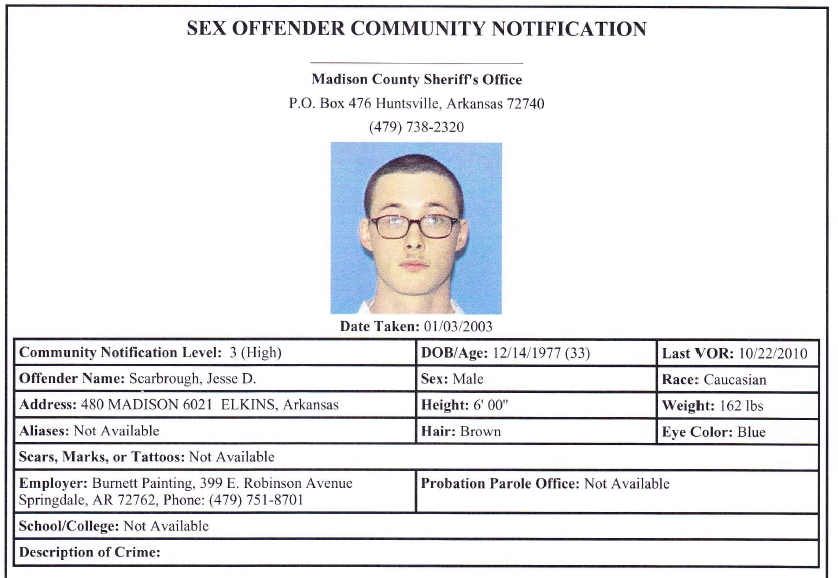 Sex offender registry madison county in